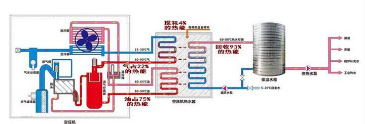 活塞式空气压缩机结构原理